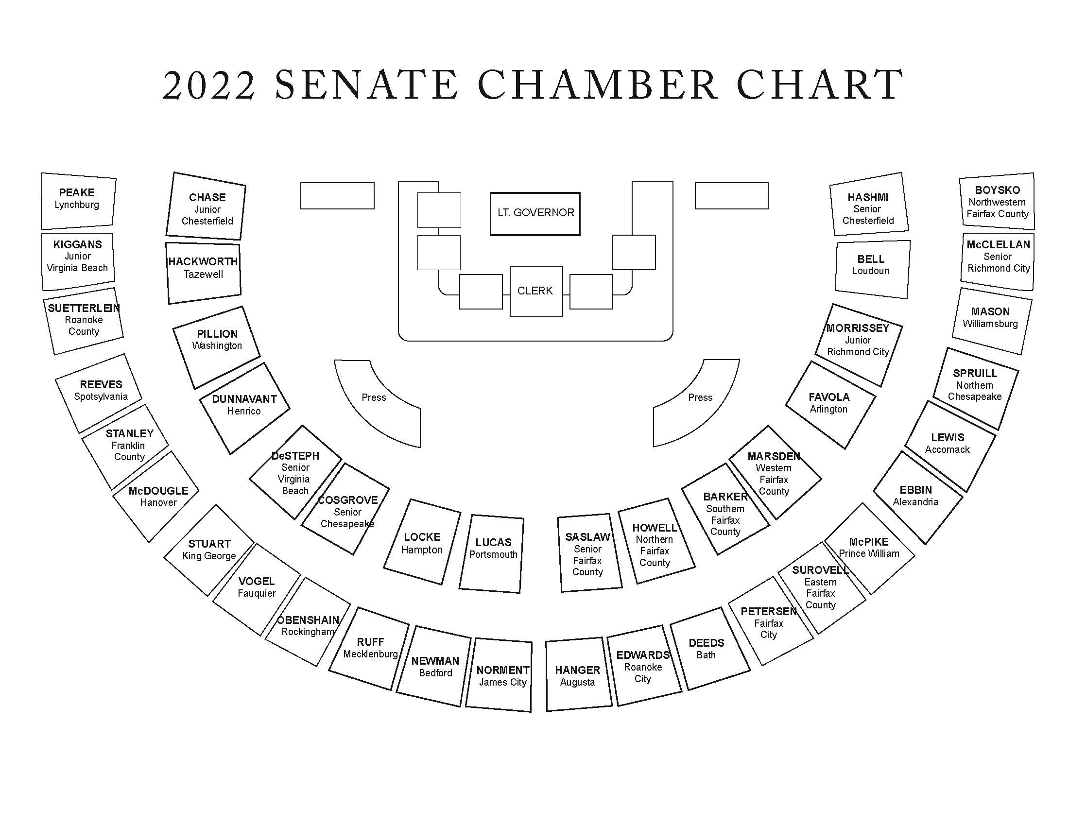 Us Senate Seat Map Seating Chart